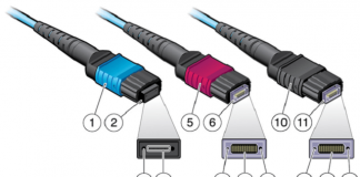 MTP/MPO Cables